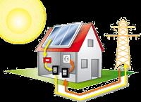 Solaranlagen - Photovotaik