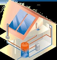 Solaranlage - Solarthermie